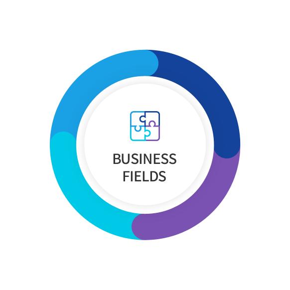 business fields